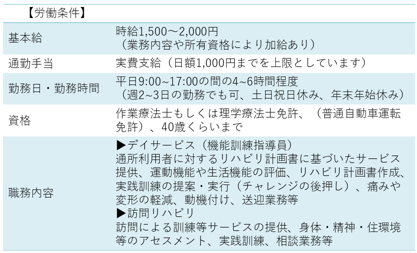 OTパート求人