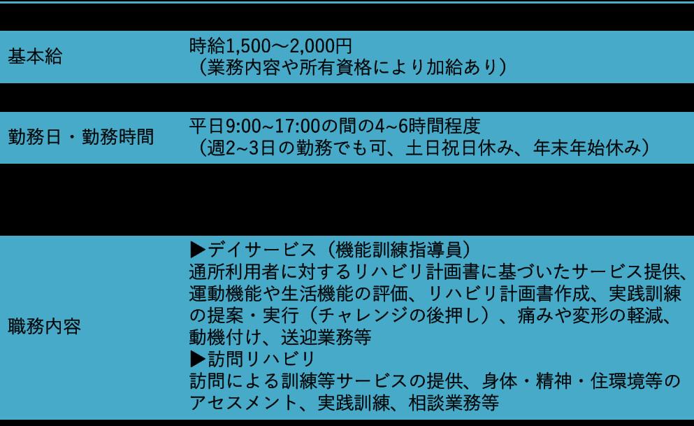 2008OTP