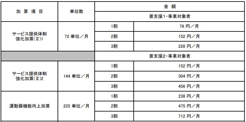R3料金表2