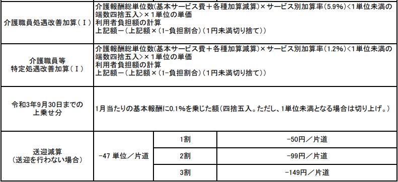 R3料金表5